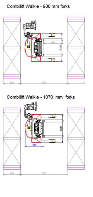 Combilift Walkie